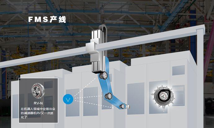帝人RV减速机应用于FMS产线