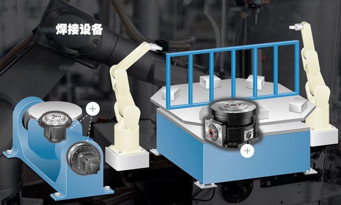 RV减速机应用于焊接设备
