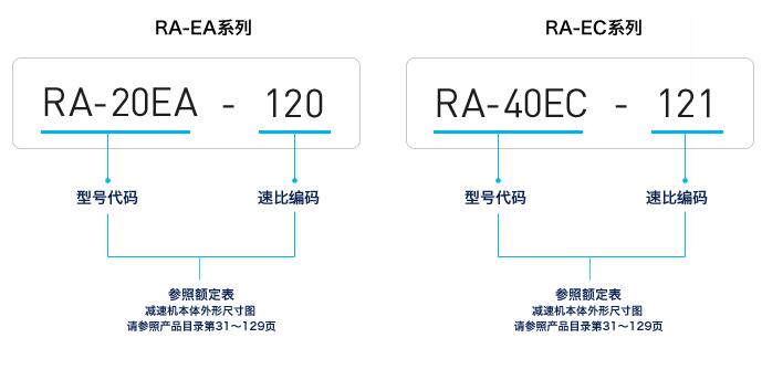 ra-series-gearbox5.png